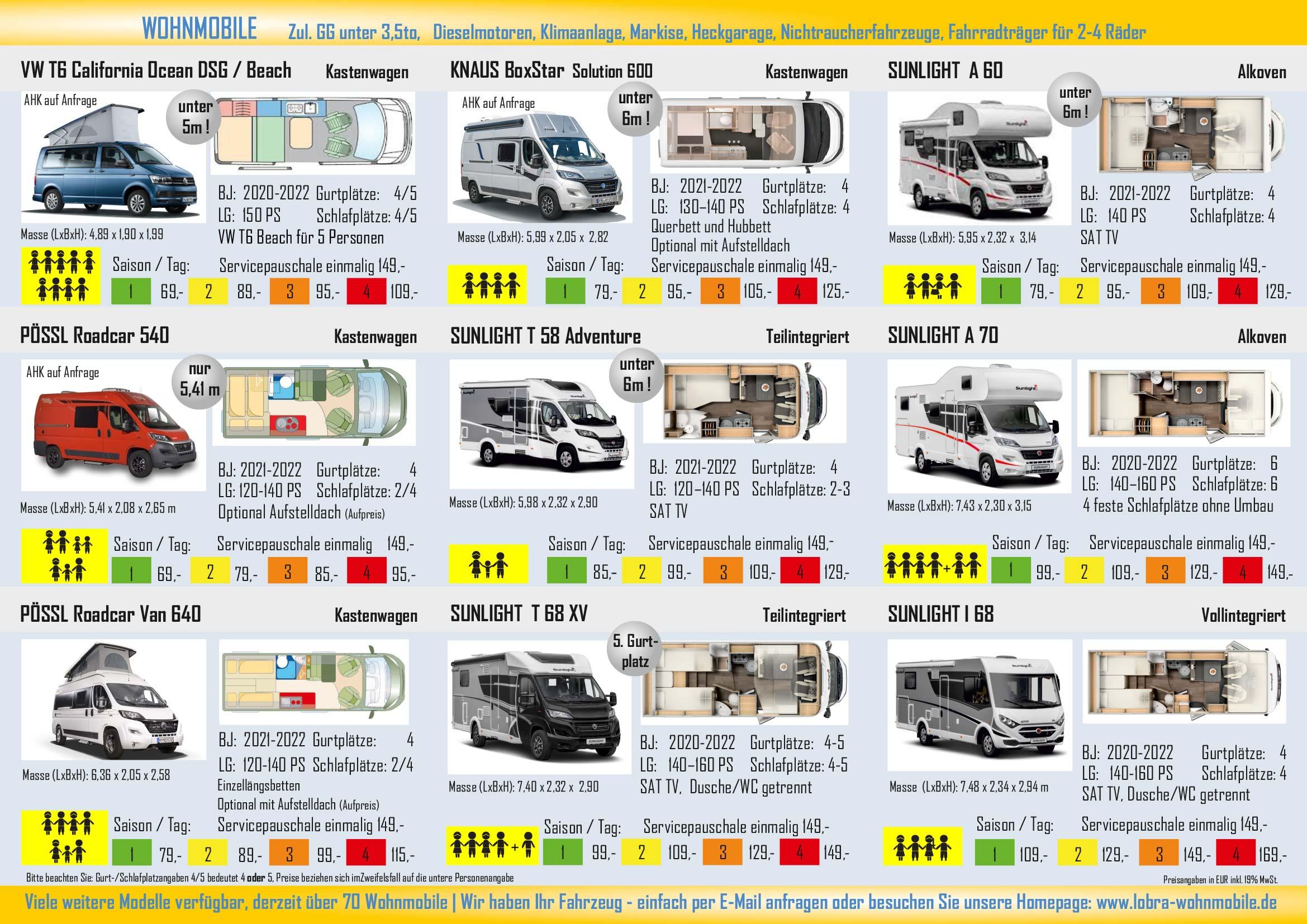 LOBRA Wohnmobile Preisliste 2022